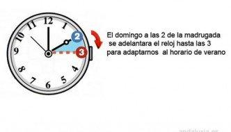 La noche del sábado 29 al domingo 30 de marzo, comienza el horario de verano, por lo que los relojes deberán adelantarse una hora (a las 2:00 horas serán las 3:00 horas),
